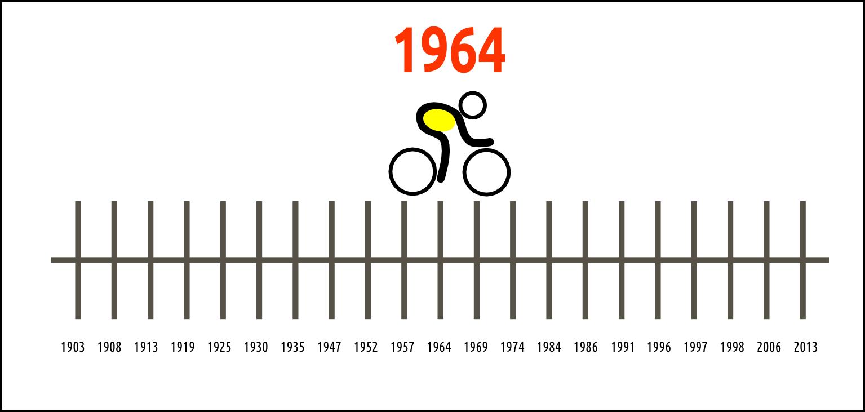 11_1964