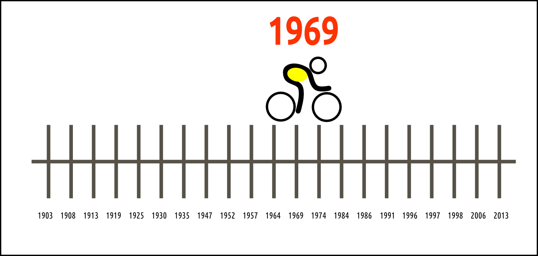 12_1969