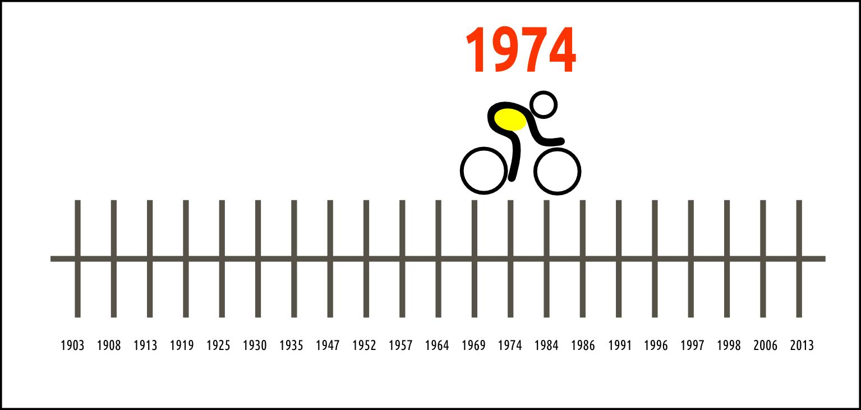 13_1974