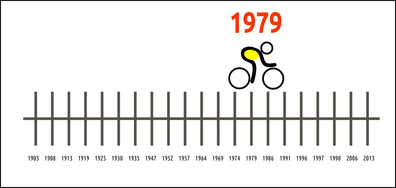 14_1979