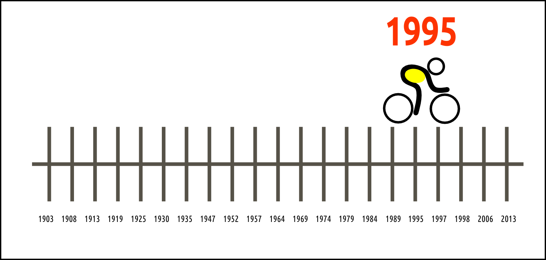 17_1995