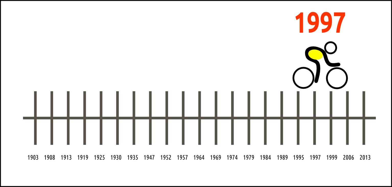 18_1997