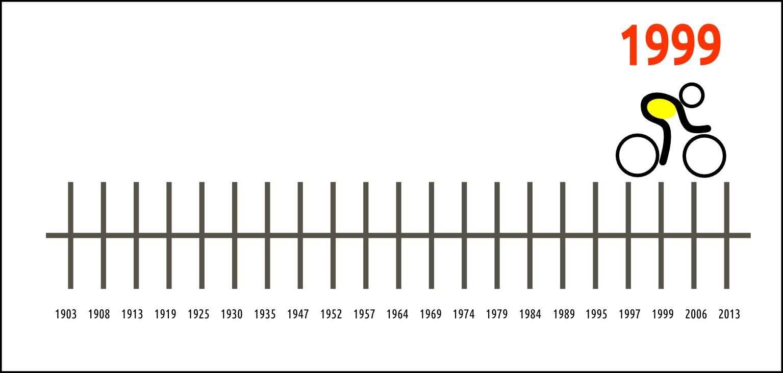 19_1999