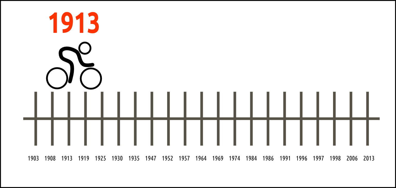 3_1913