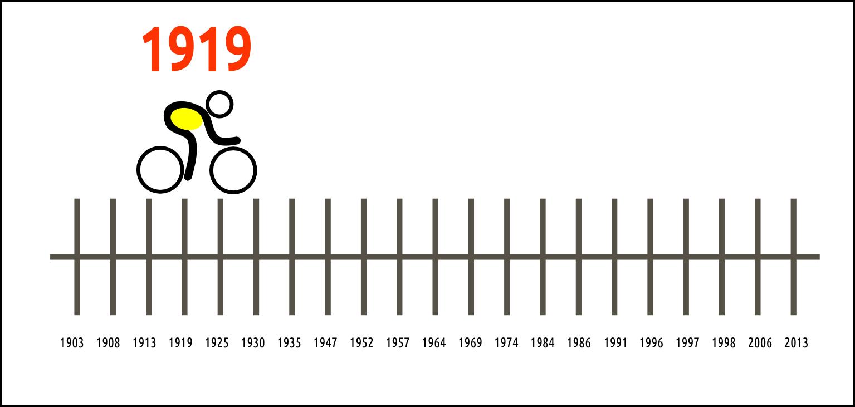 4_1919