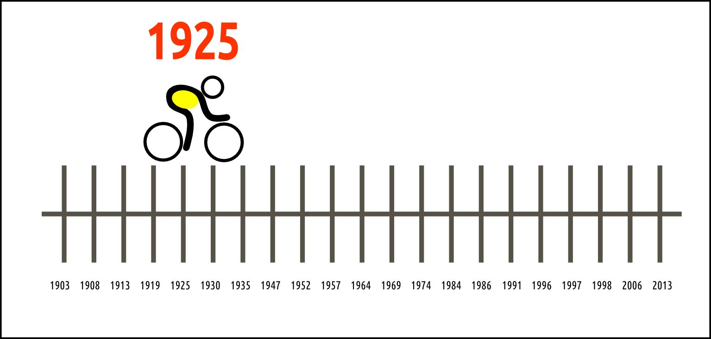 5_1925