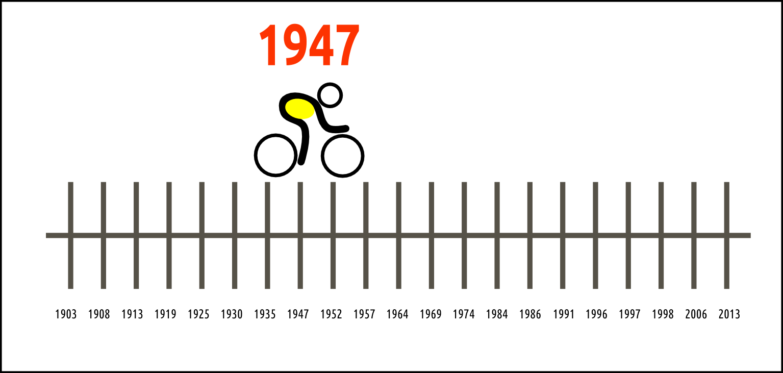 8_1947